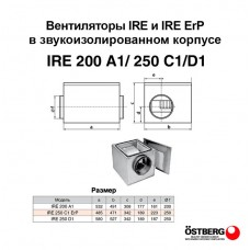 IRE 200 B1